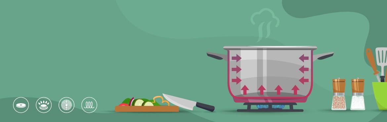 ABE Alimentation Santé Fond thermo-diffuseur